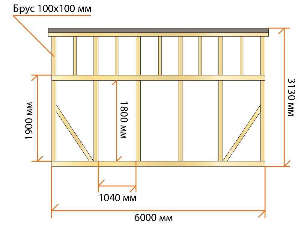 Каркас сарая с односкатной крышей: детали конструкции и этапы монтажа